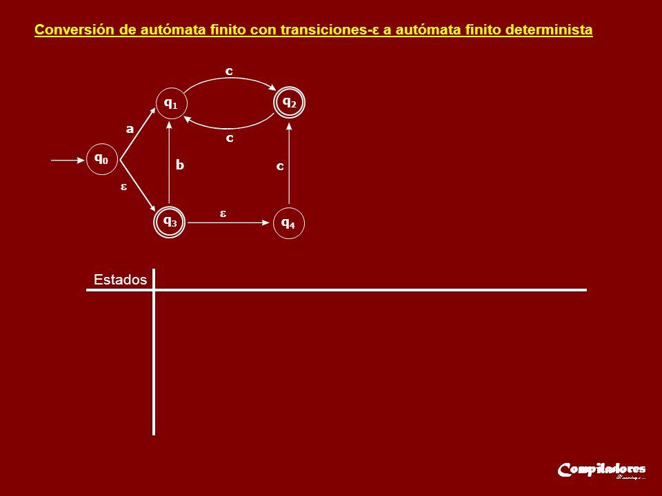 Conversión de autómata finito con transiciones-ε a autómata finito determinista Estados q3q3 q2q2 q0q0 q1q1 q4q4 a b c c c