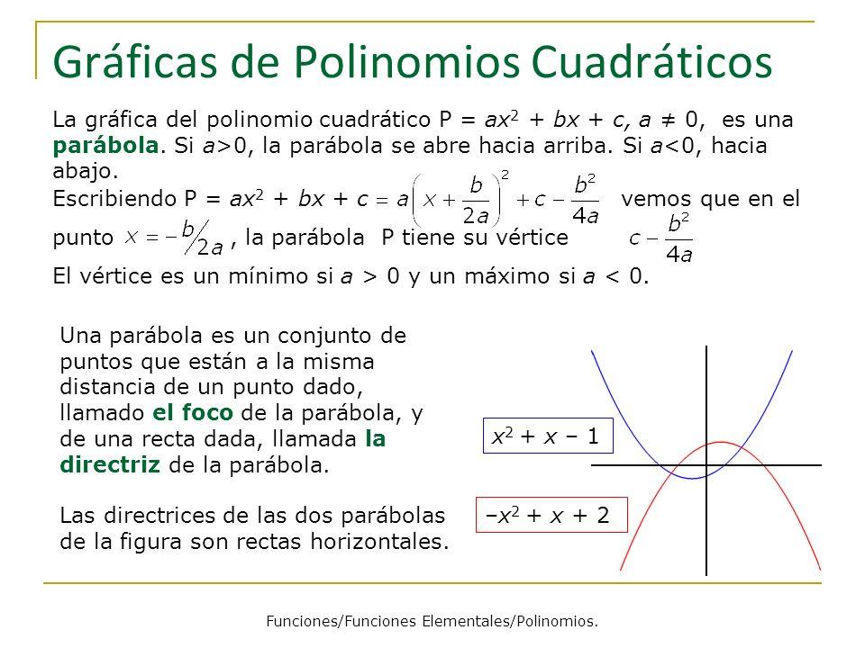 Gráficas de Polinomios Cuadráticos La gráfica del polinomio cuadrático P = ax 2 + bx + c, a 0, es una parábola. Si a>0, la parábola se abre hacia arri
