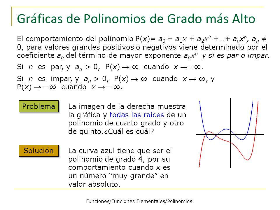 Gráficas de Polinomios de Grado más Alto Problema La imagen de la derecha muestra la gráfica y todas las raíces de un polinomio de cuarto grado y otro