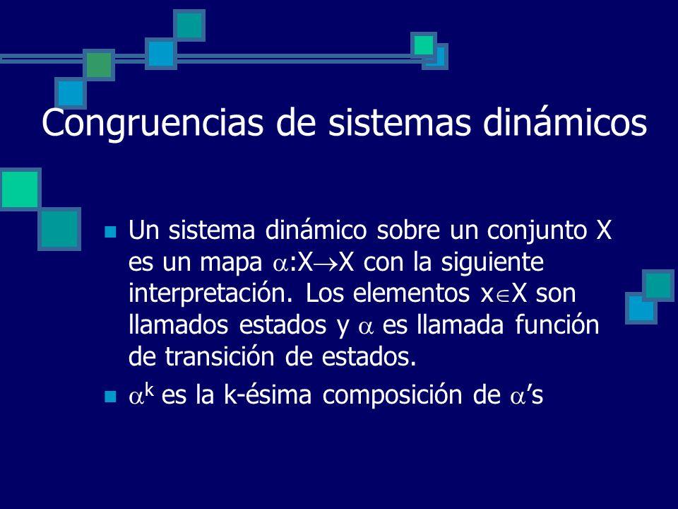 Congruencias de sistemas dinámicos Un sistema dinámico sobre un conjunto X es un mapa :X X con la siguiente interpretación. Los elementos x X son llam