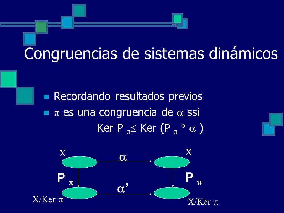 Congruencias de sistemas dinámicos Recordando resultados previos es una congruencia de ssi Ker P Ker (P ) P P X/Ker X X