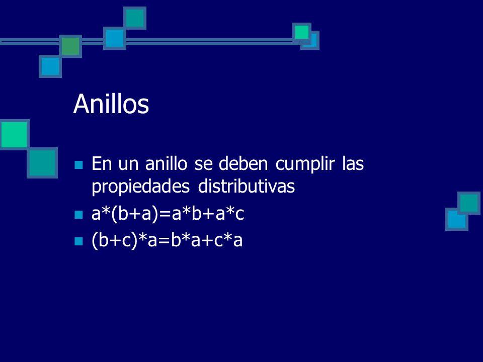 Anillos En un anillo se deben cumplir las propiedades distributivas a*(b+a)=a*b+a*c (b+c)*a=b*a+c*a