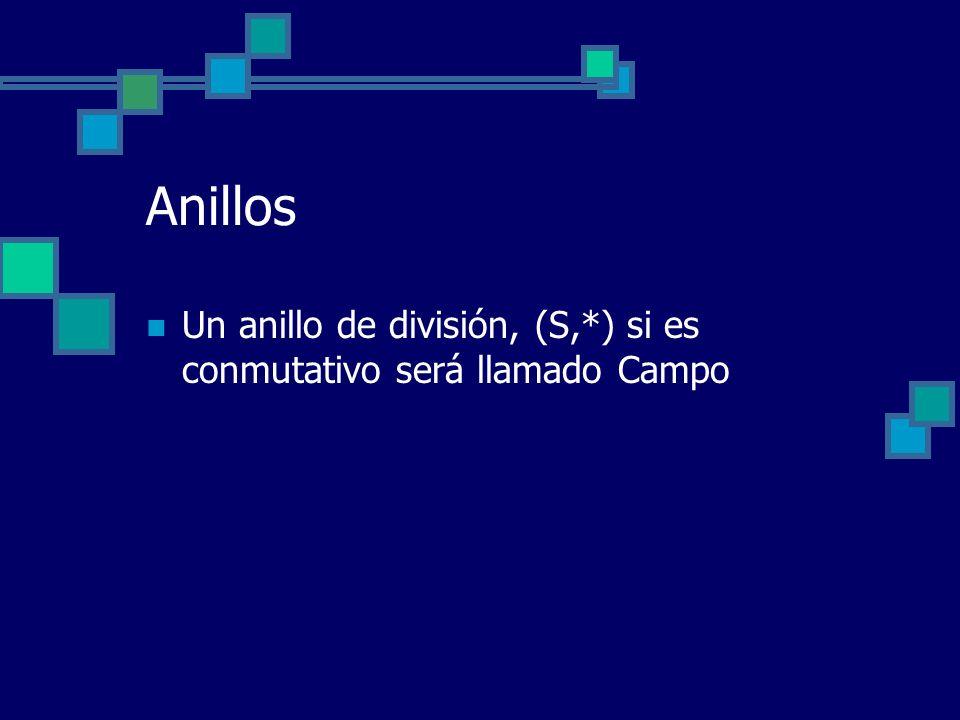 Anillos Un anillo de división, (S,*) si es conmutativo será llamado Campo
