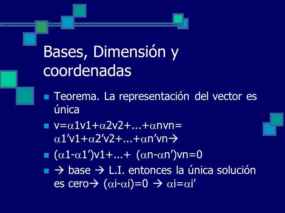 Bases, Dimensión y coordenadas Teorema. La representación del vector es única v= 1v1+ 2v2+...+ nvn= 1v1+ 2v2+...+ nvn ( 1- 1)v1+...+ ( n- n)vn=0 base