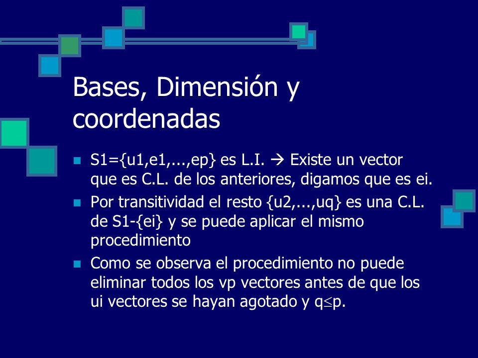 Bases, Dimensión y coordenadas S1={u1,e1,...,ep} es L.I. Existe un vector que es C.L. de los anteriores, digamos que es ei. Por transitividad el resto