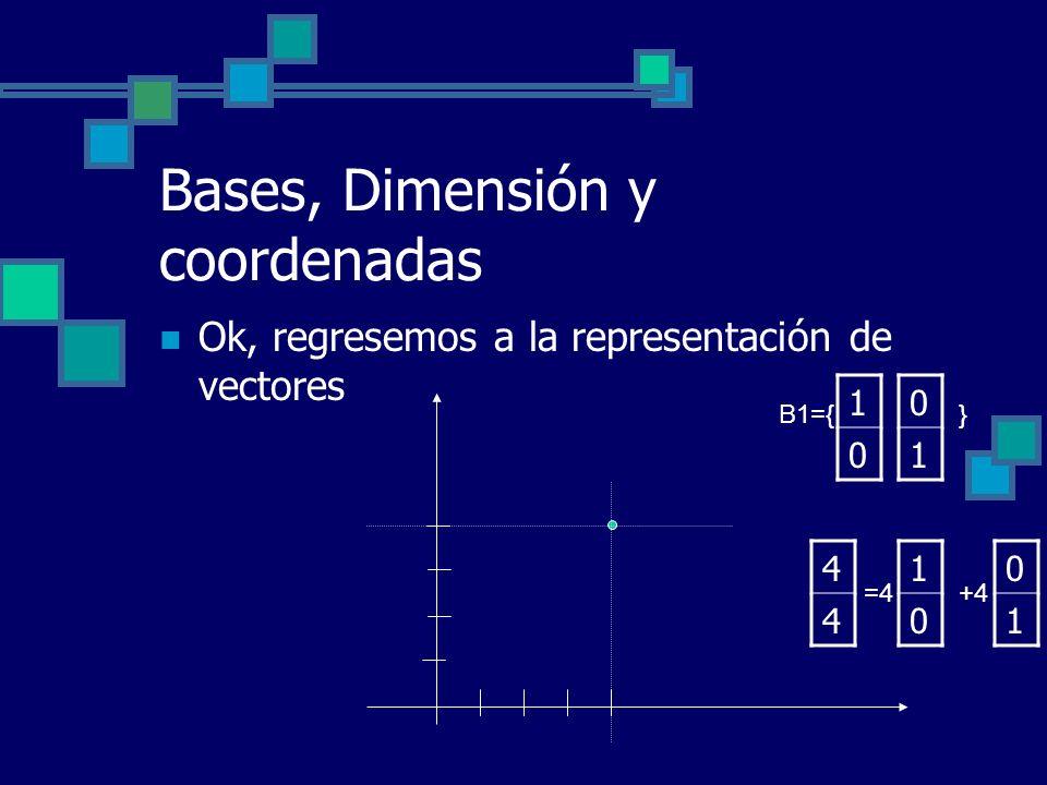Bases, Dimensión y coordenadas Ok, regresemos a la representación de vectores B1={ } 1 0 0 1 4 4 =4 +4 1 0 0 1