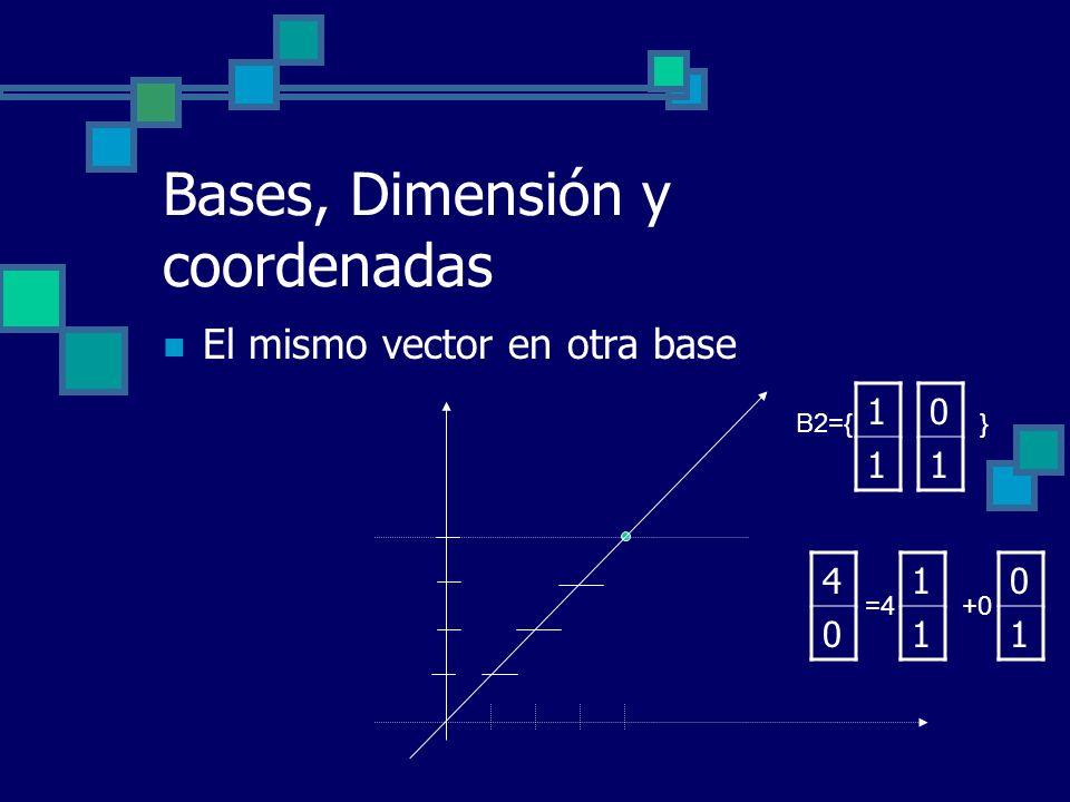 Bases, Dimensión y coordenadas El mismo vector en otra base B2={ } 1 1 0 1 4 0 =4 +0 1 1 0 1
