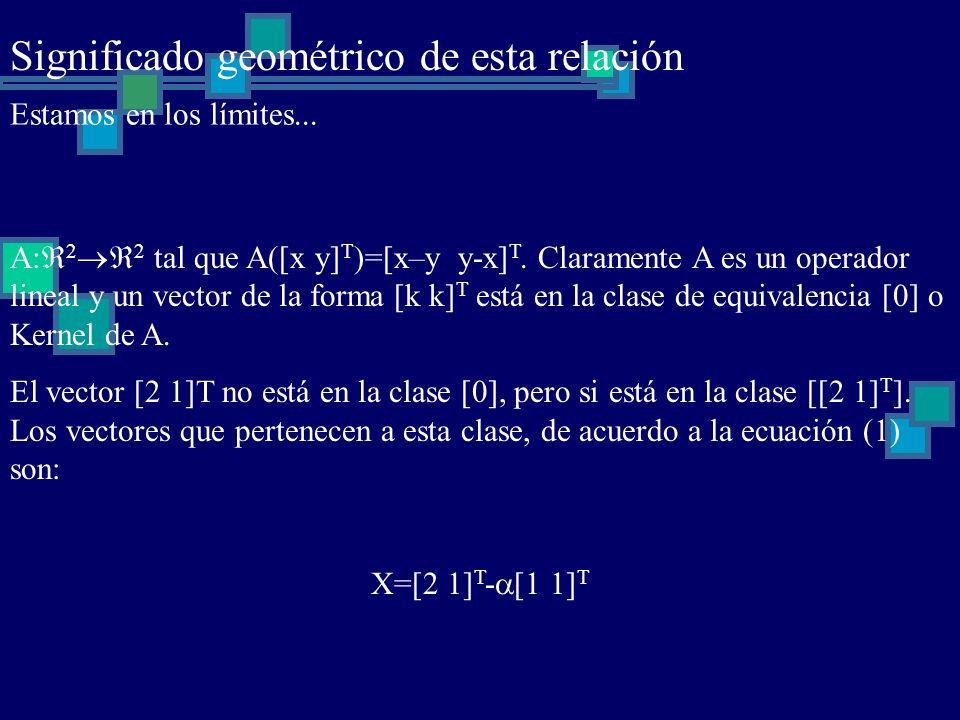 Significado geométrico de esta relación Estamos en los límites... A: 2 2 tal que A([x y] T )=[x–y y-x] T. Claramente A es un operador lineal y un vect