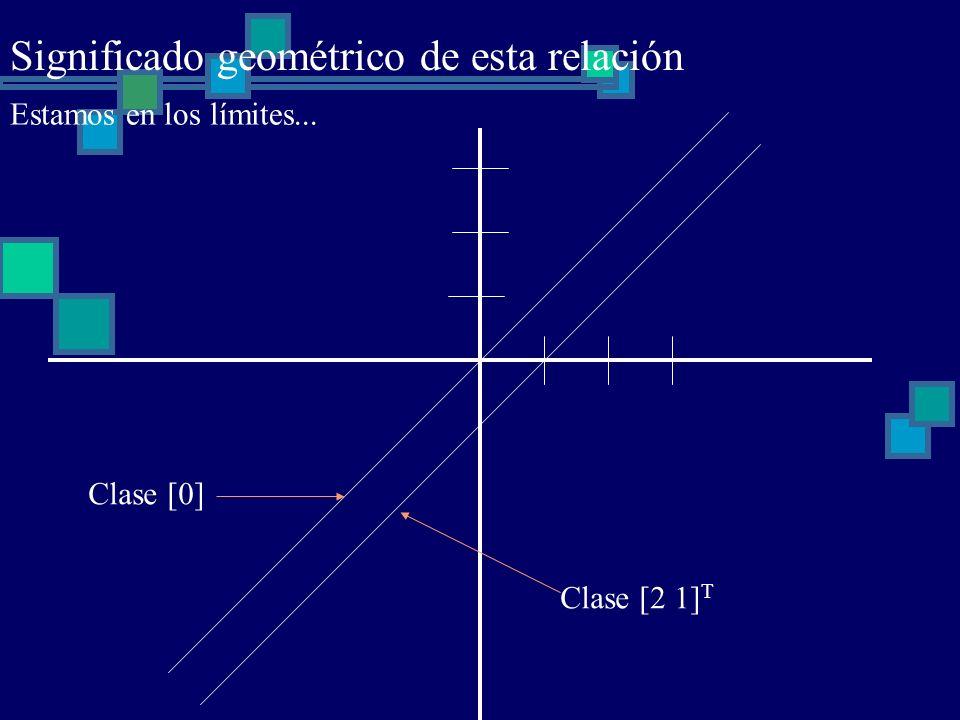 Significado geométrico de esta relación Estamos en los límites... Clase [0] Clase [2 1] T