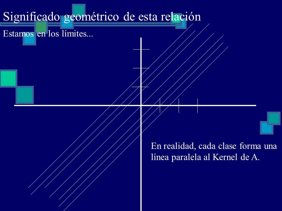 Significado geométrico de esta relación Estamos en los límites... En realidad, cada clase forma una línea paralela al Kernel de A.