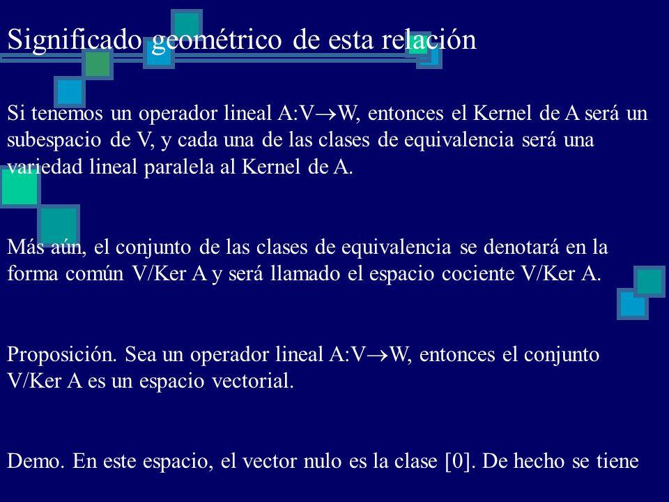 Significado geométrico de esta relación Si tenemos un operador lineal A:V W, entonces el Kernel de A será un subespacio de V, y cada una de las clases