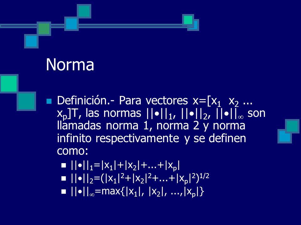 Norma Definición.- Para vectores x=[x 1 x 2... x p ]T, las normas || || 1, || || 2, || || son llamadas norma 1, norma 2 y norma infinito respectivamen