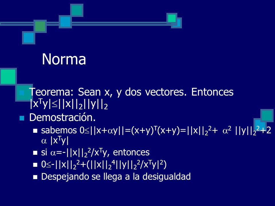 Norma Teorema: Sean x, y dos vectores. Entonces |x T y| ||x|| 2 ||y|| 2 Demostración. sabemos 0 ||x+ y||=(x+y) T (x+y)=||x|| 2 2 + 2 ||y|| 2 2 +2 |x T