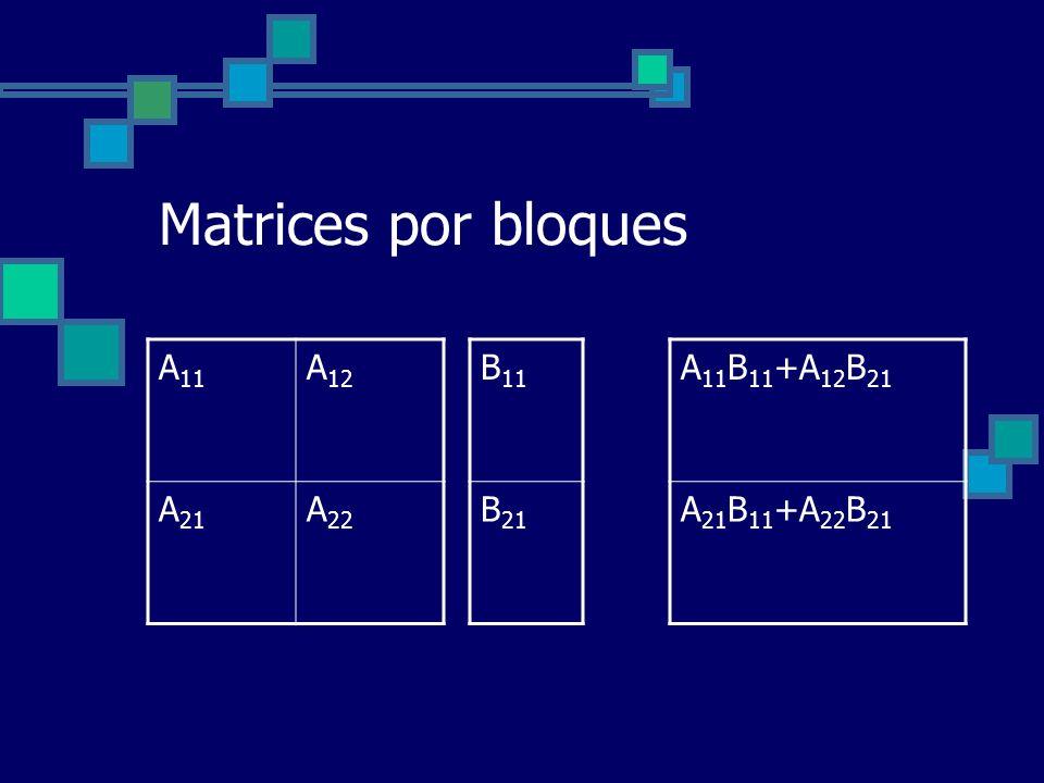 Matrices por bloques A 11 A 12 A 21 A 22 B 11 B 21 A 11 B 11 +A 12 B 21 A 21 B 11 +A 22 B 21