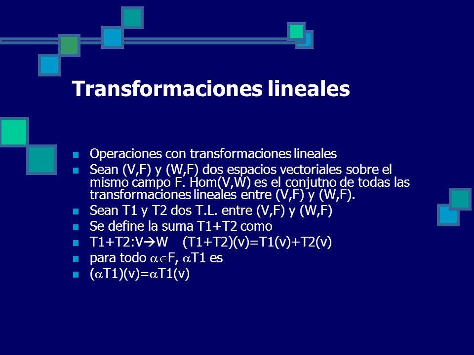 Transformaciones lineales Operaciones con transformaciones lineales Sean (V,F) y (W,F) dos espacios vectoriales sobre el mismo campo F. Hom(V,W) es el