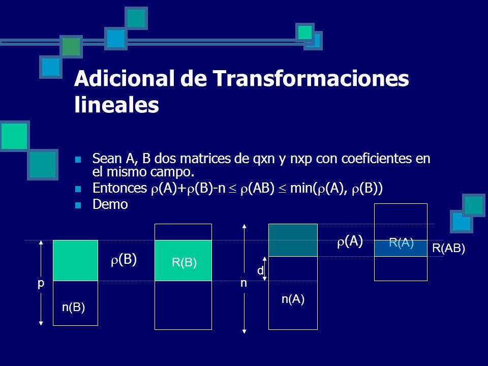 Adicional de Transformaciones lineales Sean A, B dos matrices de qxn y nxp con coeficientes en el mismo campo. Entonces (A)+ (B)-n (AB) min( (A), (B))