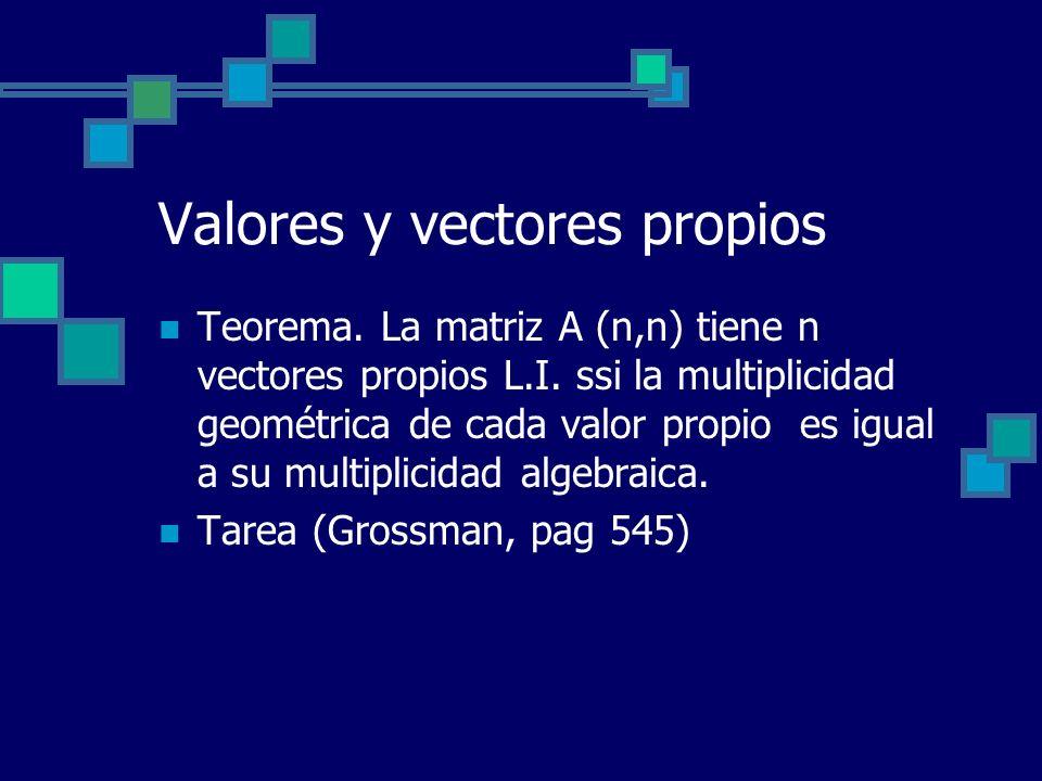 Valores y vectores propios Teorema. La matriz A (n,n) tiene n vectores propios L.I. ssi la multiplicidad geométrica de cada valor propio es igual a su