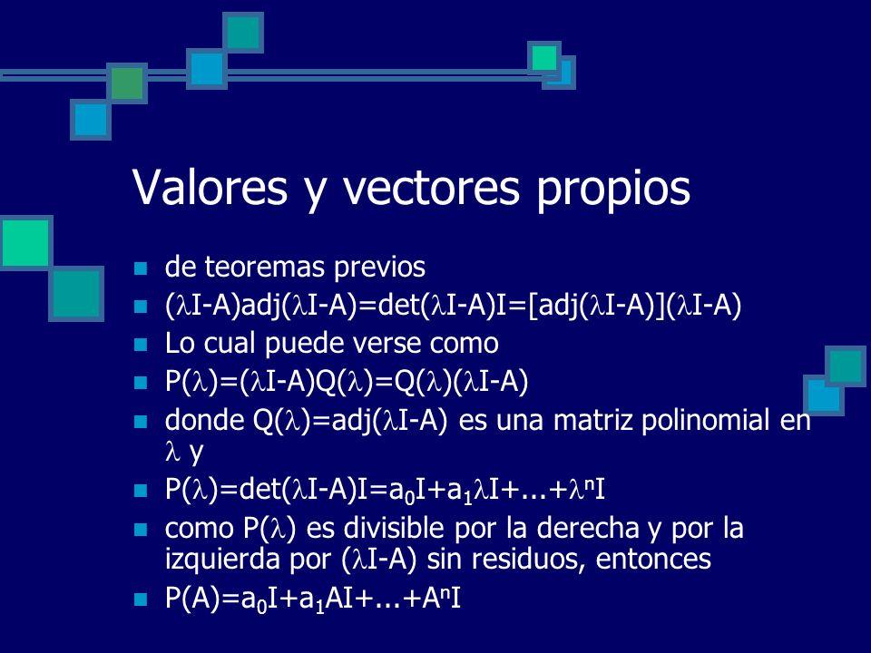 Valores y vectores propios de teoremas previos ( I-A)adj( I-A)=det( I-A)I=[adj( I-A)]( I-A) Lo cual puede verse como P( )=( I-A)Q( )=Q( )( I-A) donde