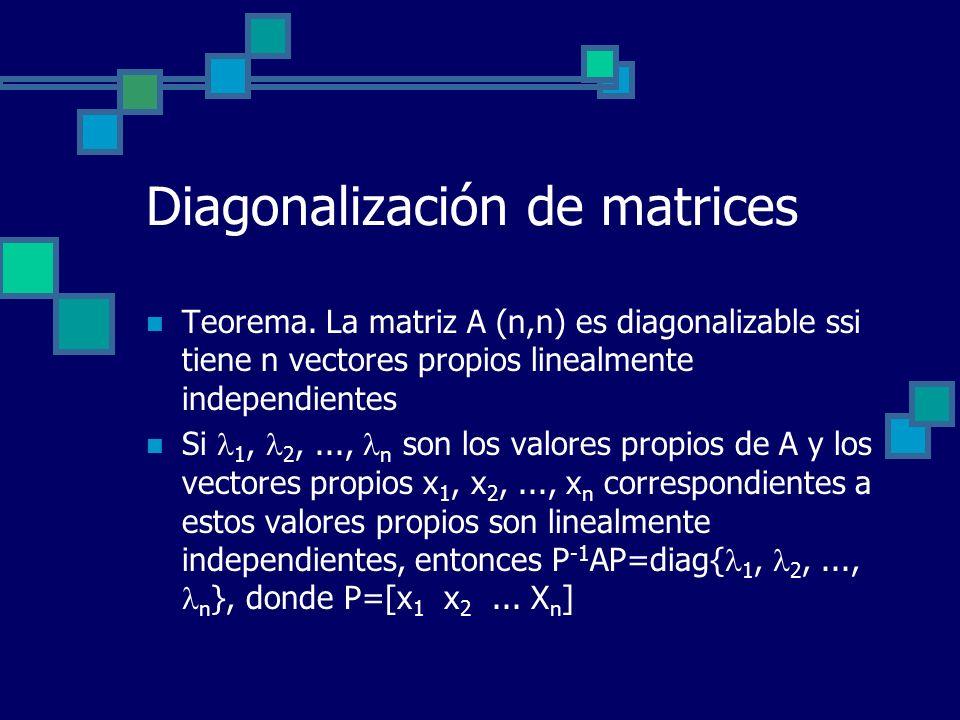 Diagonalización de matrices Teorema. La matriz A (n,n) es diagonalizable ssi tiene n vectores propios linealmente independientes Si 1, 2,..., n son lo