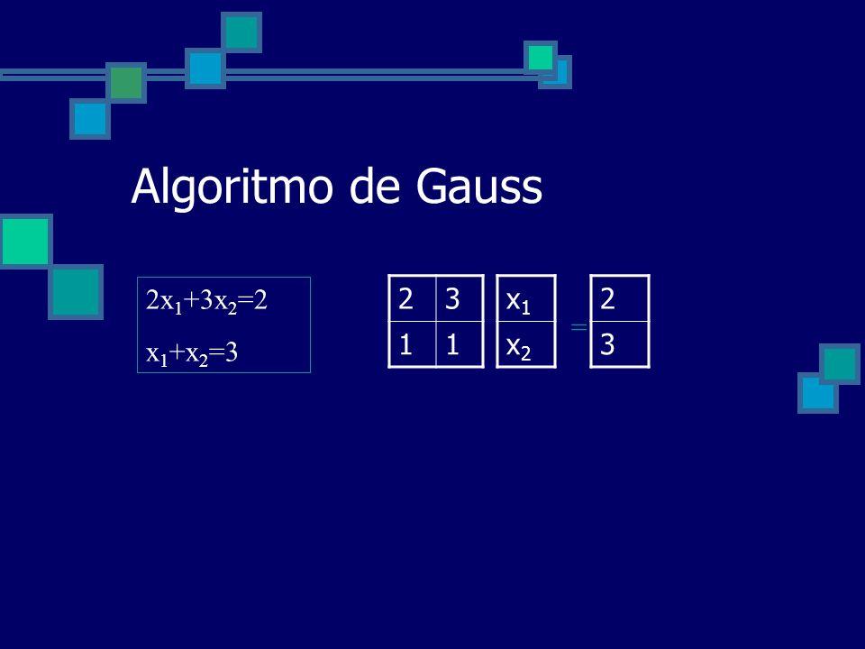 Algoritmo de Gauss 2x 1 +3x 2 =2 x 1 +x 2 =3 23 11 x1x1 x2x2 = 2 3