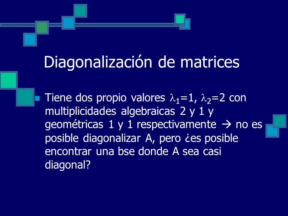 Tiene dos propio valores 1 =1, 2 =2 con multiplicidades algebraicas 2 y 1 y geométricas 1 y 1 respectivamente no es posible diagonalizar A, pero ¿es p
