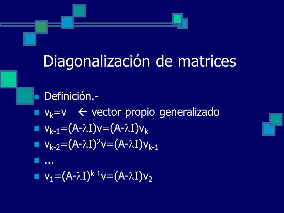 Diagonalización de matrices Definición.- v k =v vector propio generalizado v k-1 =(A- I)v=(A- I)v k v k-2 =(A- I) 2 v=(A- I)v k-1... v 1 =(A- I) k-1 v