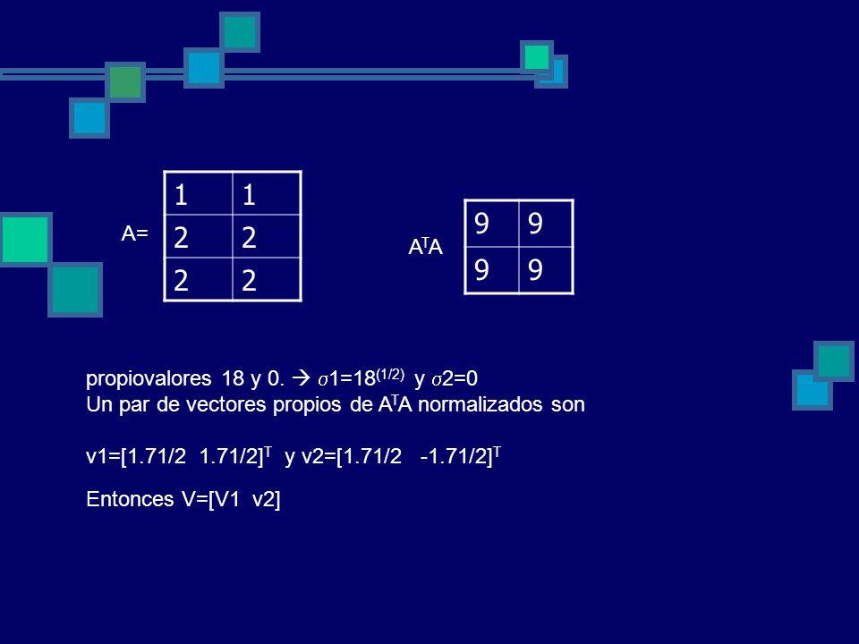 11 22 22 99 99 A= ATAATA propiovalores 18 y 0. 1=18 (1/2) y 2=0 Un par de vectores propios de A T A normalizados son v1=[1.71/2 1.71/2] T y v2=[1.71/2