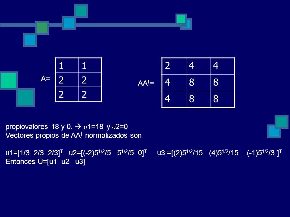 11 22 22 A= AA T = propiovalores 18 y 0. 1=18 y 2=0 Vectores propios de AA T normalizados son u1=[1/3 2/3 2/3] T u2=[(-2)5 1/2 /5 5 1/2 /5 0] T u3 =[(