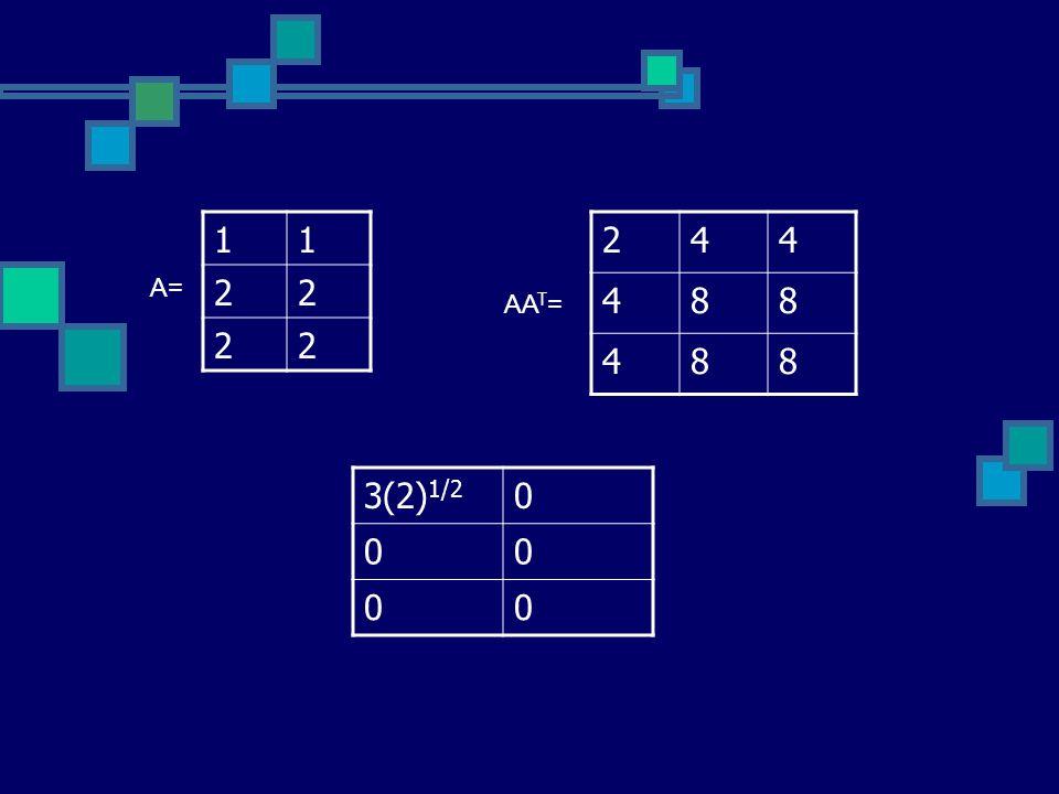 11 22 22 A= AA T = 244 488 488 3(2) 1/2 0 00 00