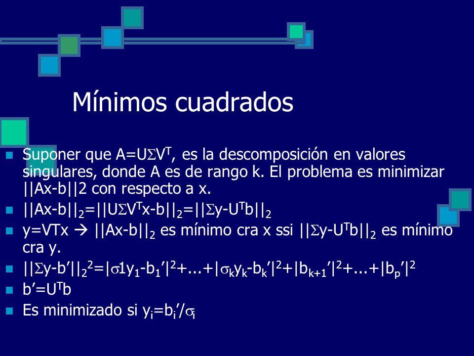 Mínimos cuadrados Suponer que A=U V T, es la descomposición en valores singulares, donde A es de rango k. El problema es minimizar ||Ax-b||2 con respe