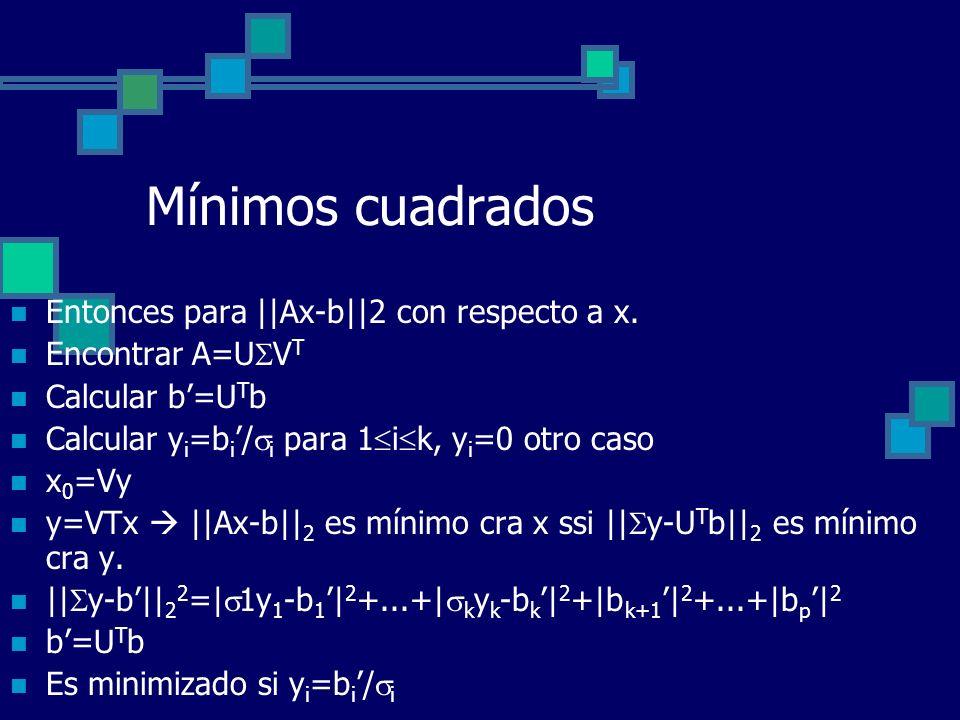 Mínimos cuadrados Entonces para ||Ax-b||2 con respecto a x. Encontrar A=U V T Calcular b=U T b Calcular y i =b i / i para 1 i k, y i =0 otro caso x 0