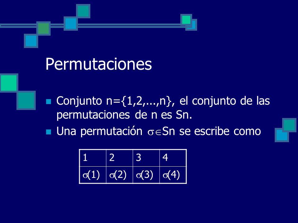 Permutaciones Conjunto n={1,2,...,n}, el conjunto de las permutaciones de n es Sn. Una permutación Sn se escribe como 1234 (1) (2) (3) (4)