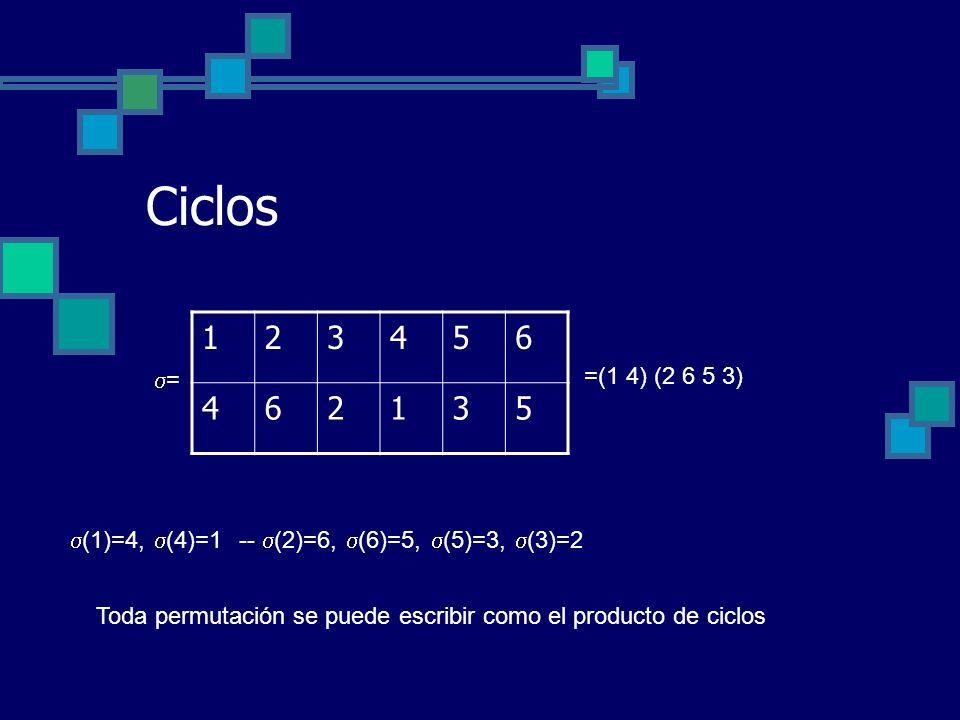 Ciclos = (1)=4, (4)=1 -- (2)=6, (6)=5, (5)=3, (3)=2 123456 462135 =(1 4) (2 6 5 3) Toda permutación se puede escribir como el producto de ciclos