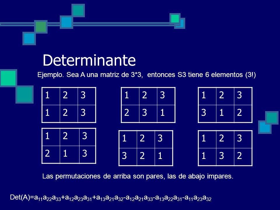 Determinante 123 123 123 321 123 213 123 231 123 312 123 132 Ejemplo. Sea A una matriz de 3*3, entonces S3 tiene 6 elementos (3!) Las permutaciones de