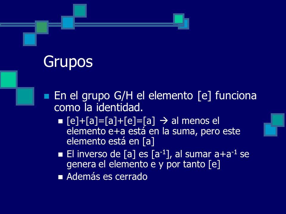 Grupos En el grupo G/H el elemento [e] funciona como la identidad. [e]+[a]=[a]+[e]=[a] al menos el elemento e+a está en la suma, pero este elemento es