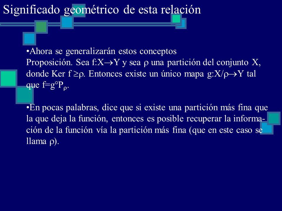 Ahora se generalizarán estos conceptos Proposición. Sea f:X Y y sea una partición del conjunto X, donde Ker f. Entonces existe un único mapa g:X/ Y ta