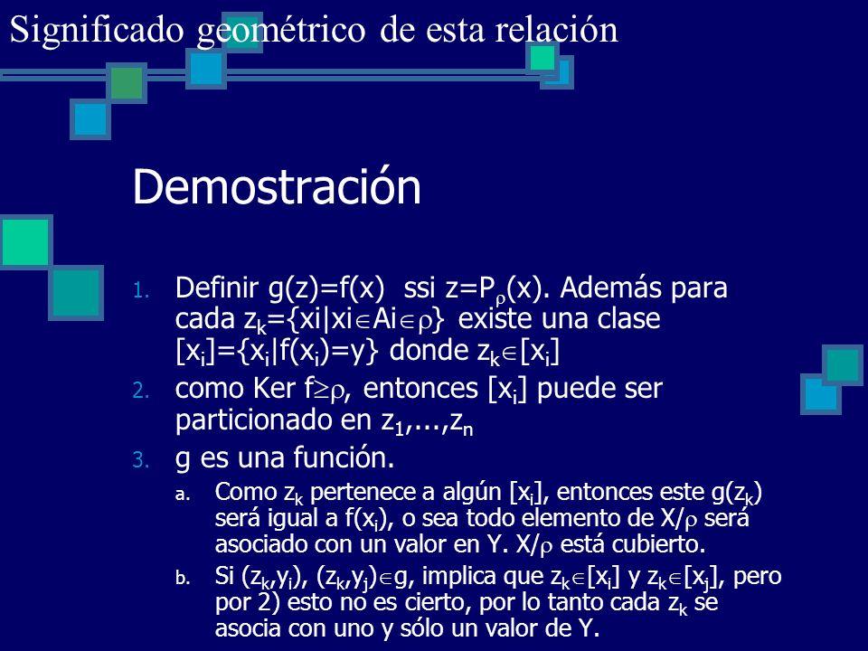 Demostración 1. Definir g(z)=f(x) ssi z=P (x). Además para cada z k ={xi|xi Ai } existe una clase [x i ]={x i |f(x i )=y} donde z k [x i ] 2. como Ker