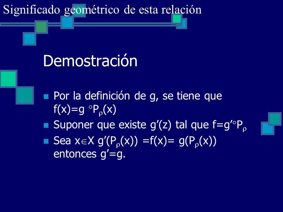 Demostración Por la definición de g, se tiene que f(x)=g P (x) Suponer que existe g(z) tal que f=g P Sea x X g(P (x)) =f(x)= g(P (x)) entonces g=g. Si