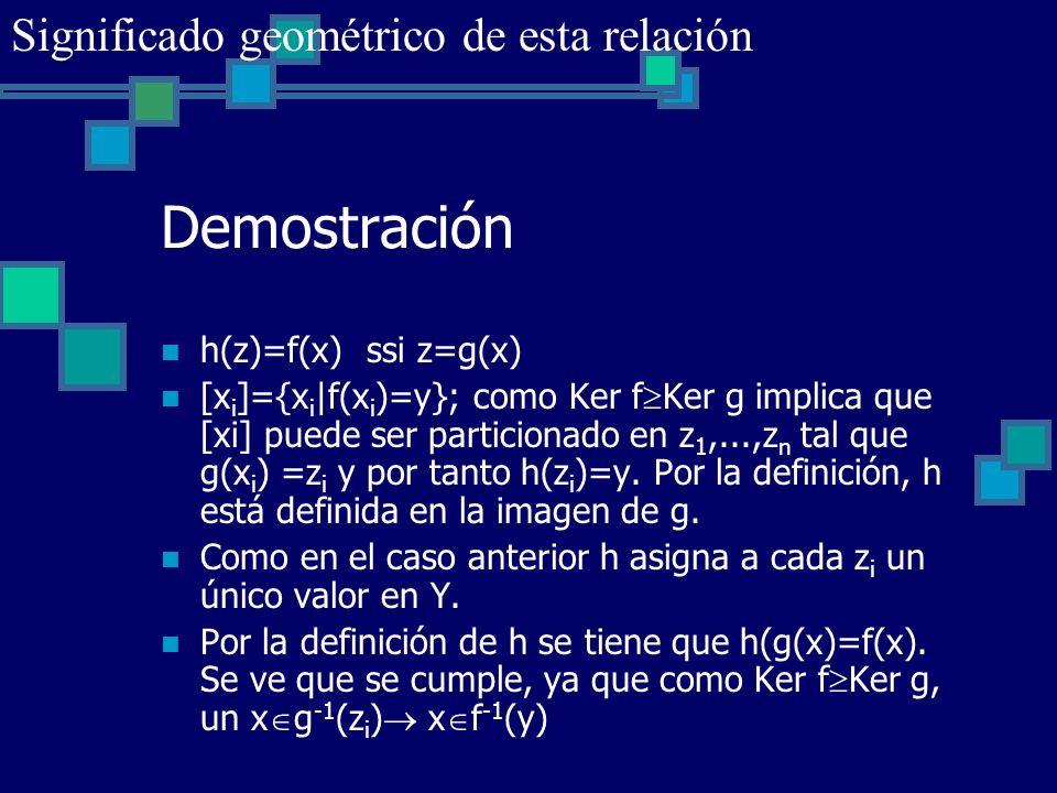 Demostración h(z)=f(x) ssi z=g(x) [x i ]={x i |f(x i )=y}; como Ker f Ker g implica que [xi] puede ser particionado en z 1,...,z n tal que g(x i ) =z