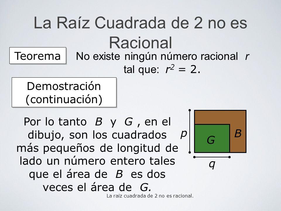 La Raíz Cuadrada de 2 no es Racional Por lo tanto B y G, en el dibujo, son los cuadrados más pequeños de longitud de lado un número entero tales que e