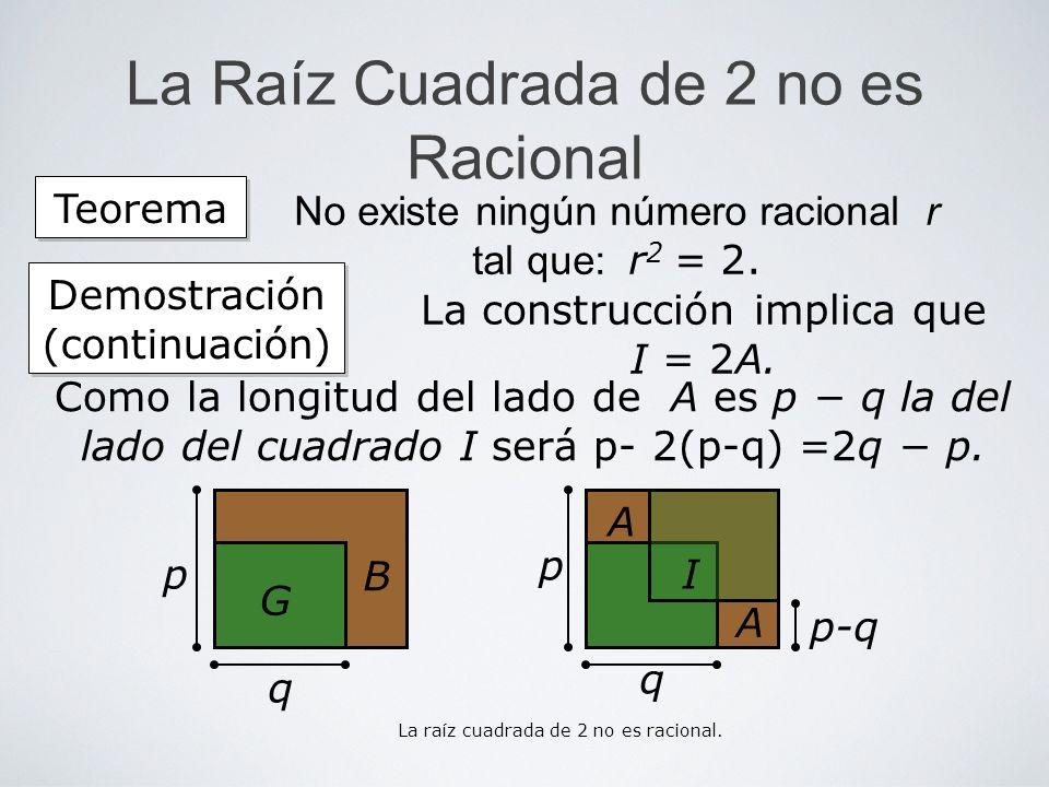 La Raíz Cuadrada de 2 no es Racional La construcción implica que I = 2A. Teorema No existe ningún número racional r tal que: r 2 = 2. Demostración (co