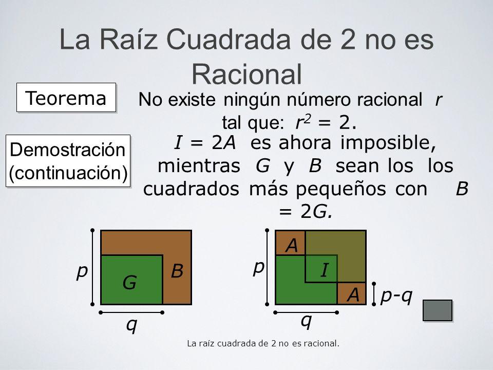 La Raíz Cuadrada de 2 no es Racional I = 2A es ahora imposible, mientras G y B sean los los cuadrados más pequeños con B = 2G. Teorema No existe ningú