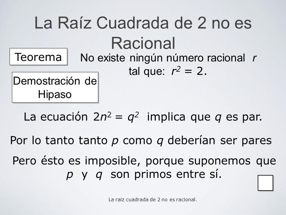 La Raíz Cuadrada de 2 no es Racional Por lo tanto tanto p como q deberían ser pares La ecuación 2n 2 = q 2 implica que q es par. Teorema No existe nin