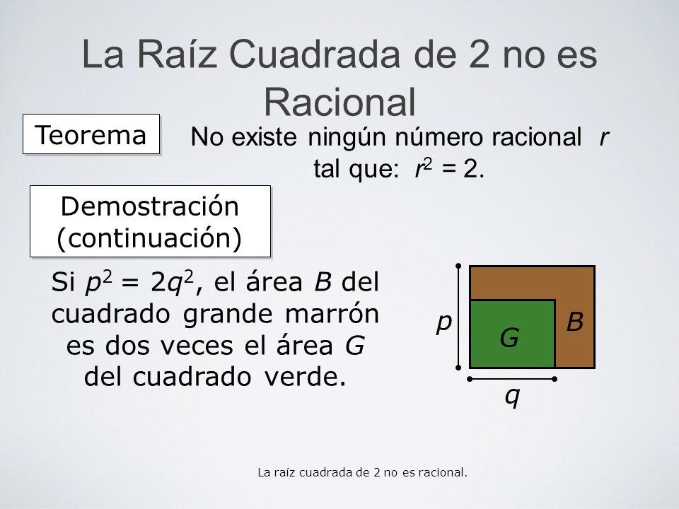 La Raíz Cuadrada de 2 no es Racional Si p 2 = 2q 2, el área B del cuadrado grande marrón es dos veces el área G del cuadrado verde. p q G B Teorema No
