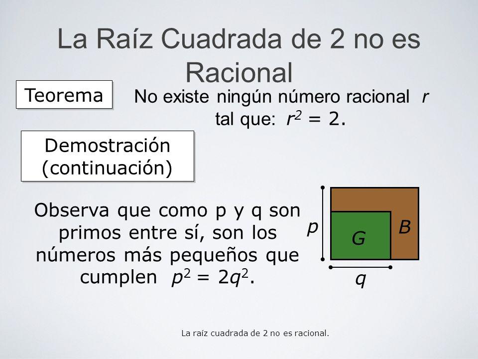 La Raíz Cuadrada de 2 no es Racional Observa que como p y q son primos entre sí, son los números más pequeños que cumplen p 2 = 2q 2. p q G B Teorema