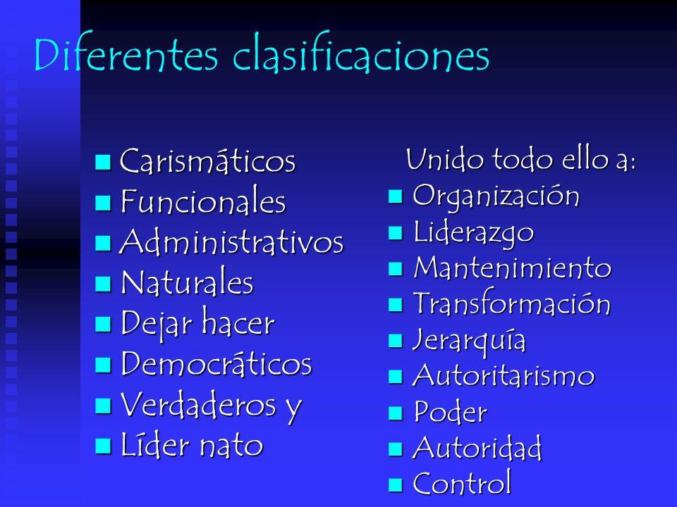 Diferentes clasificaciones Carismáticos Carismáticos Funcionales Funcionales Administrativos Administrativos Naturales Naturales Dejar hacer Dejar hac