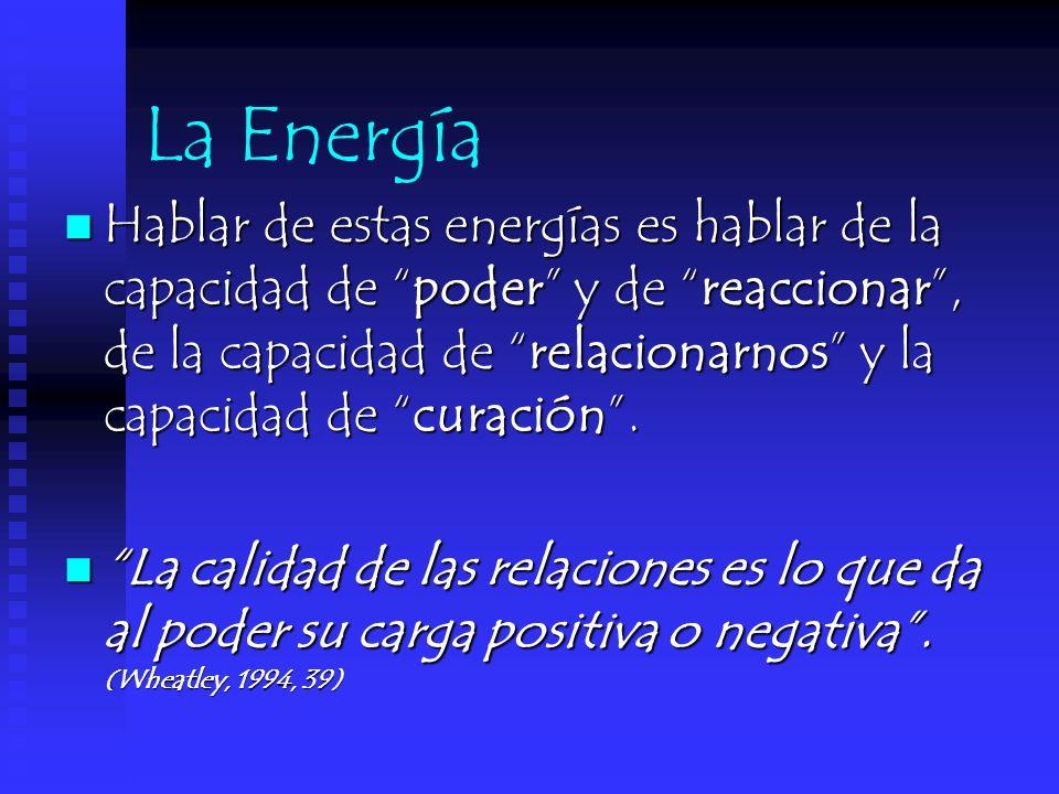 La Energía Hablar de estas energías es hablar de la capacidad de poder y de reaccionar, de la capacidad de relacionarnos y la capacidad de curación. H