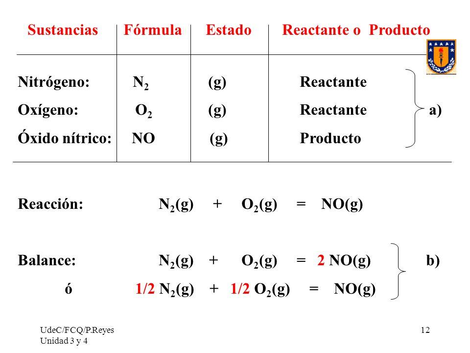 UdeC/FCQ/P.Reyes Unidad 3 y 4 12 Sustancias FórmulaEstado Reactante o Producto Nitrógeno: N 2 (g)Reactante Oxígeno: O 2 (g)Reactante a) Óxido nítrico: