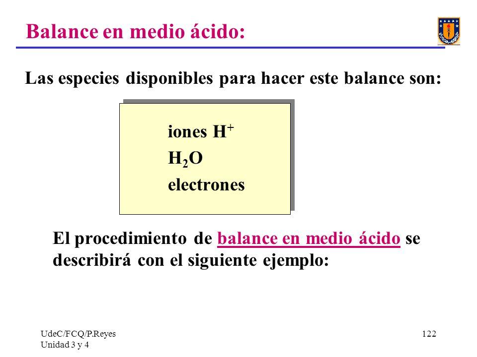 UdeC/FCQ/P.Reyes Unidad 3 y 4 122 Balance en medio ácido: Las especies disponibles para hacer este balance son: iones H + H 2 O electrones El procedim