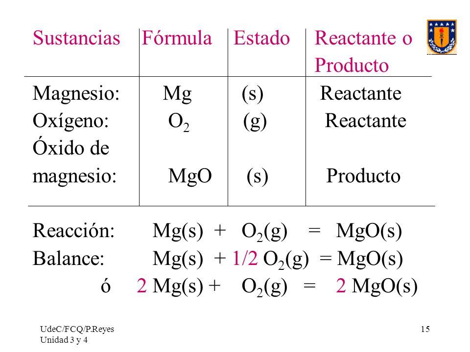 UdeC/FCQ/P.Reyes Unidad 3 y 4 15 Sustancias Fórmula EstadoReactante o Producto Magnesio: Mg (s) Reactante Oxígeno: O 2 (g) Reactante Óxido de magnesio